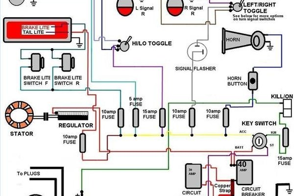 Enjoyable How To Read Automobile Wiring Diagrams It Still Runs Wiring Cloud Itislusmarecoveryedborg