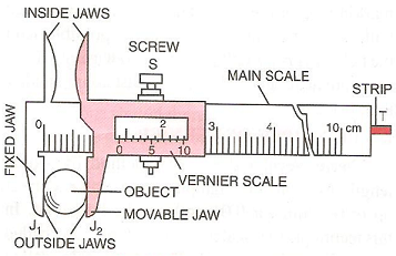 Marvelous Draw A Neat Labelled Diagram Of A Vernier Callipers Name Its Main Wiring Cloud Ittabisraaidewilluminateatxorg