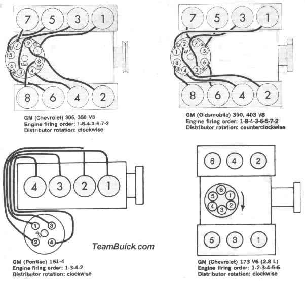 dm_9654] oldsmobile 350 wiring diagram wiring diagram  spoat jebrp proe hendil mohammedshrine librar wiring 101