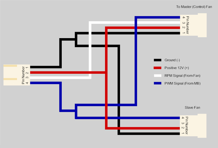 [DIAGRAM_38IS]  KX_1505] Cpu Connector Wiring Diagram Schematic Wiring   Dell Fan Wiring Diagram      Coun Penghe Ilari Gresi Chro Carn Ospor Garna Grebs Unho Rele  Mohammedshrine Librar Wiring 101