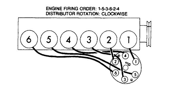 [SCHEMATICS_4CA]  LS_4088] Chevy 235 Firing Order Diagram Additionally 56 Chevy 235 6  Cylinder Wiring Diagram | Wiring A 58 Chevy 235 |  | Obenz Benkeme Mohammedshrine Librar Wiring 101