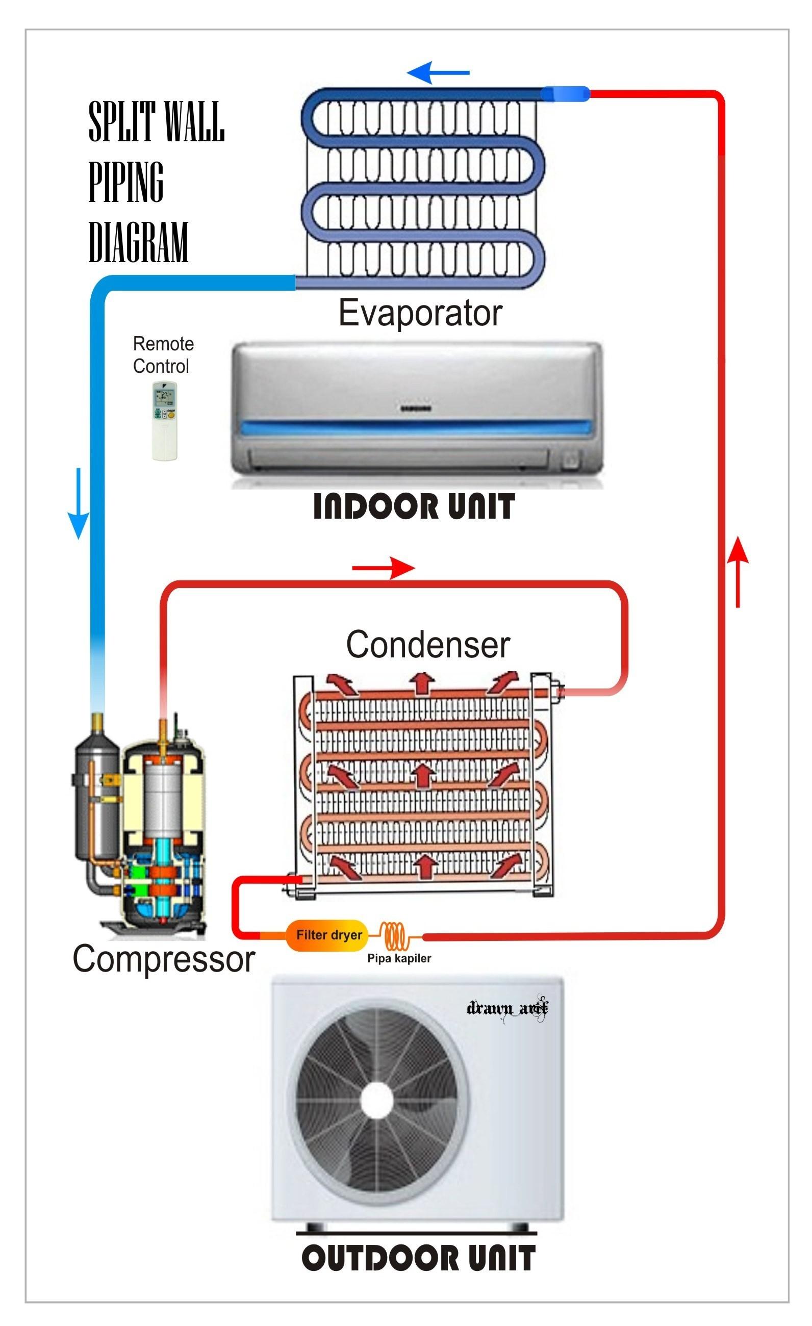 Air Conditioning Split System Wiring Diagram