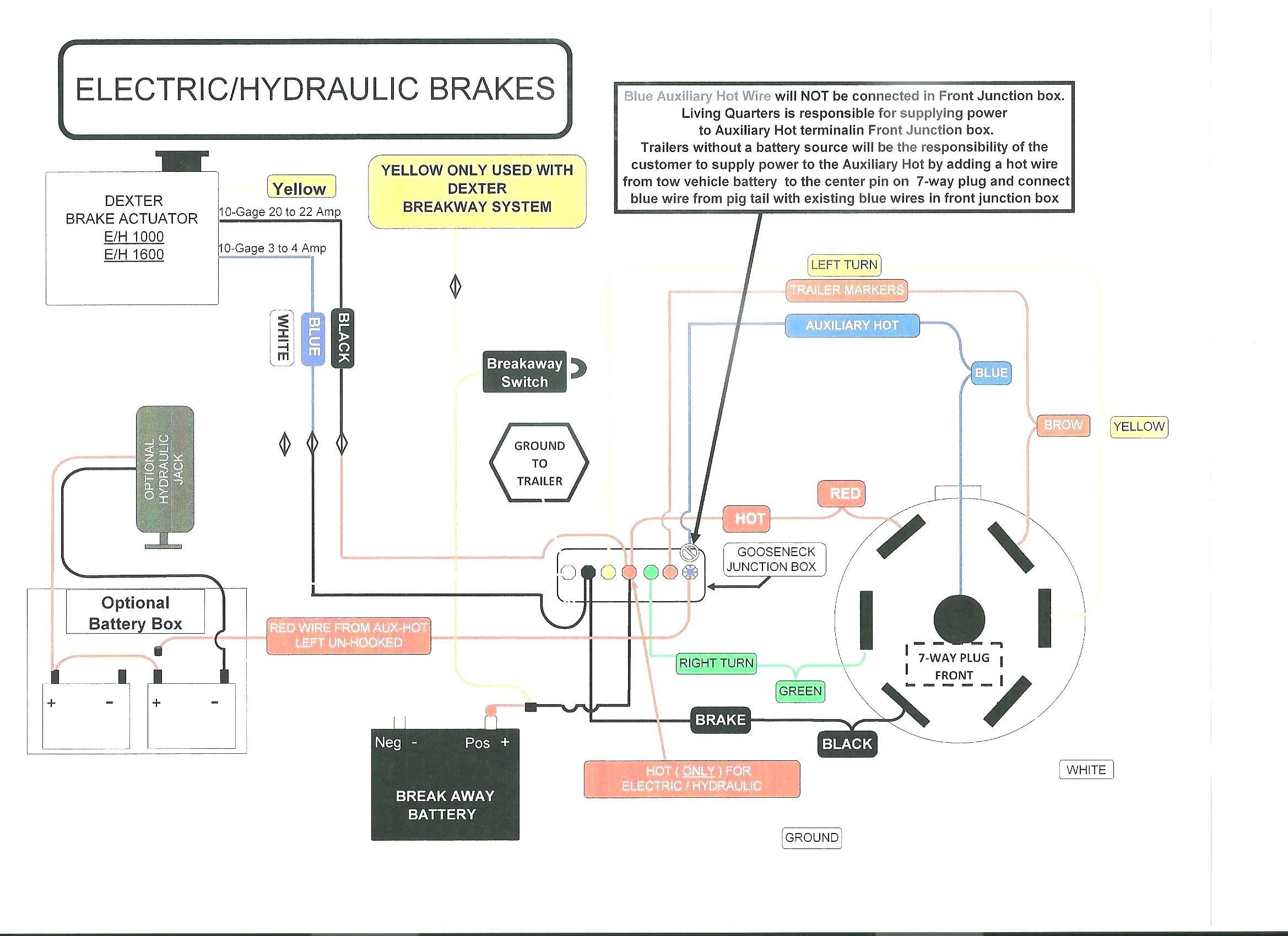 [DIAGRAM_38IU]  XE_2986] Peterson Plow Light Wiring Diagram | Peterson Trailer Wiring Diagram |  | Nnigh Benkeme Mohammedshrine Librar Wiring 101