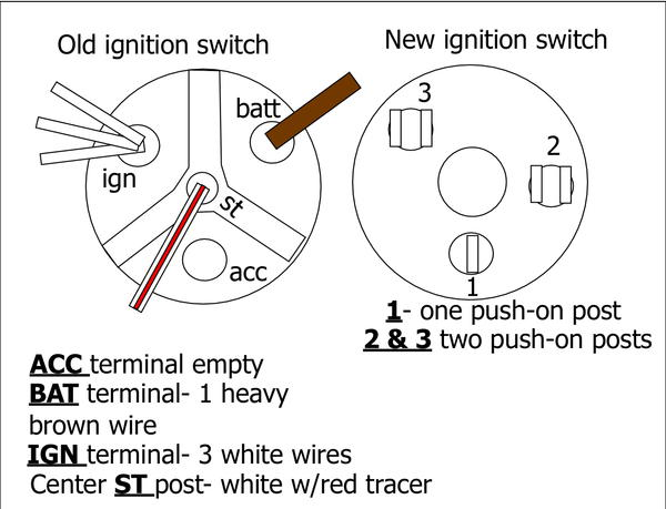 LW_9838] 3 Post Ignition Switch Wiring Diagram Schematic WiringAriot Crove Heeve Mohammedshrine Librar Wiring 101