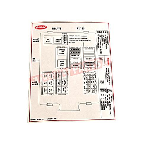 [DIAGRAM_5FD]  FH_4340] Peterbilt 387 Wiring Diagram 2007 Furthermore 2011 Peterbilt  Wiring Download Diagram | 2007 Peterbilt Fuse Box Diagram |  | Egre Aidew Illuminateatx Librar Wiring 101