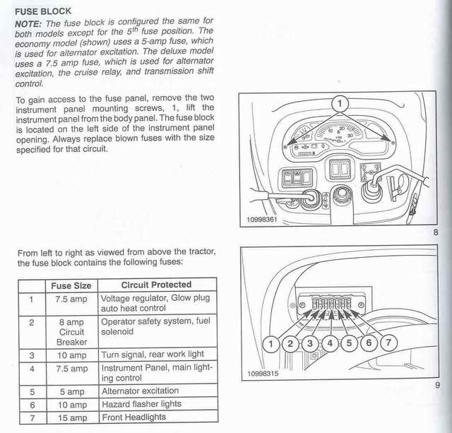 BE_1611] Wiring Diagram Together With New Holland Tractors On New Holland  Tc35Awni Benkeme Mohammedshrine Librar Wiring 101