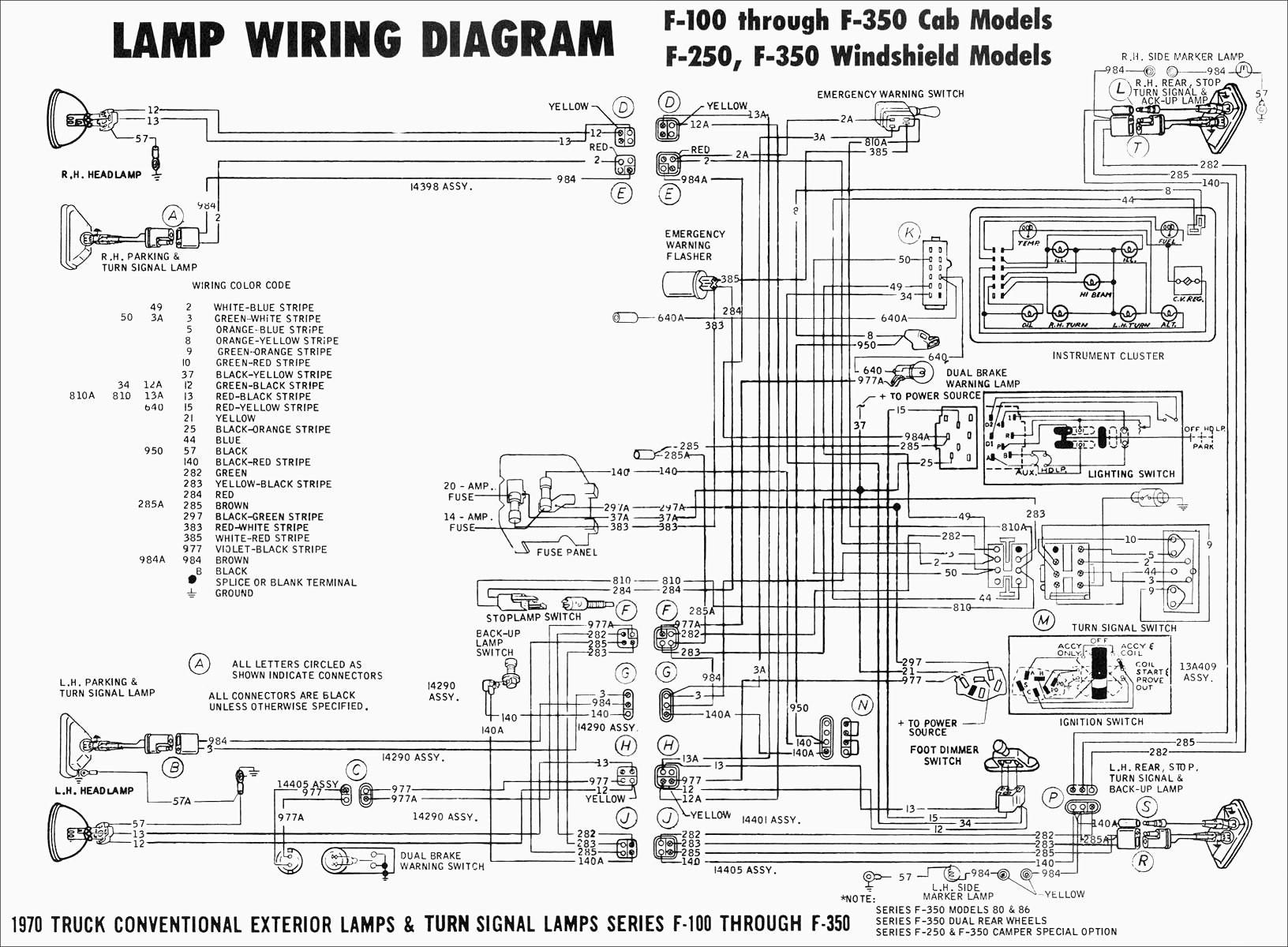 97 Jeep Grand Cherokee Wiring Diagram Stereo - Wiring Diagram
