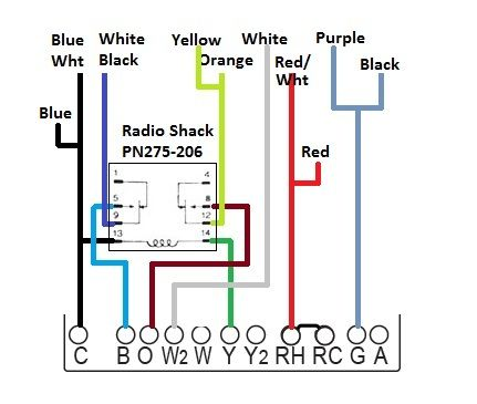 Rv Ac Thermostat Wiring Diagram from static-resources.imageservice.cloud