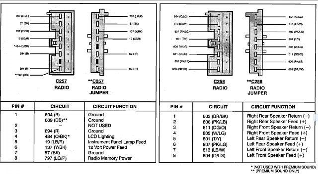 ok_9777] radio wiring diagram besides 1994 dodge van front suspension diagram  wiring diagram  umize knie sapebe mohammedshrine librar wiring 101