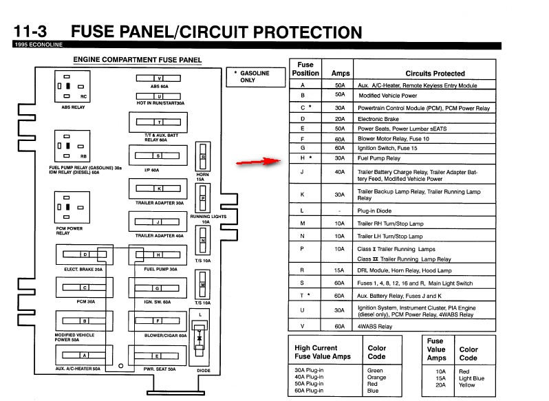 2011 Ford E250 Fuse Box Wiring Diagram Wide Day Wide Day Emilia Fise It