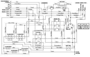 Admirable Lt 1050 Cub Cadet Wiring Diagram Also Cub Cadet Wiring Diagram Also Wiring Cloud Dulfrecoveryedborg