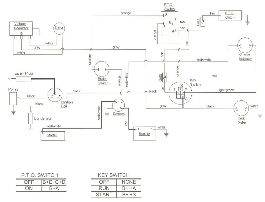 cub cadet wiring diagram for ltx 1050 dk 2446  cub cadet voltage regulator wiring diagram schematic wiring  cub cadet voltage regulator wiring