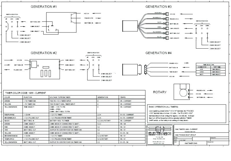 Basic Bass Boat Wiring Diagram