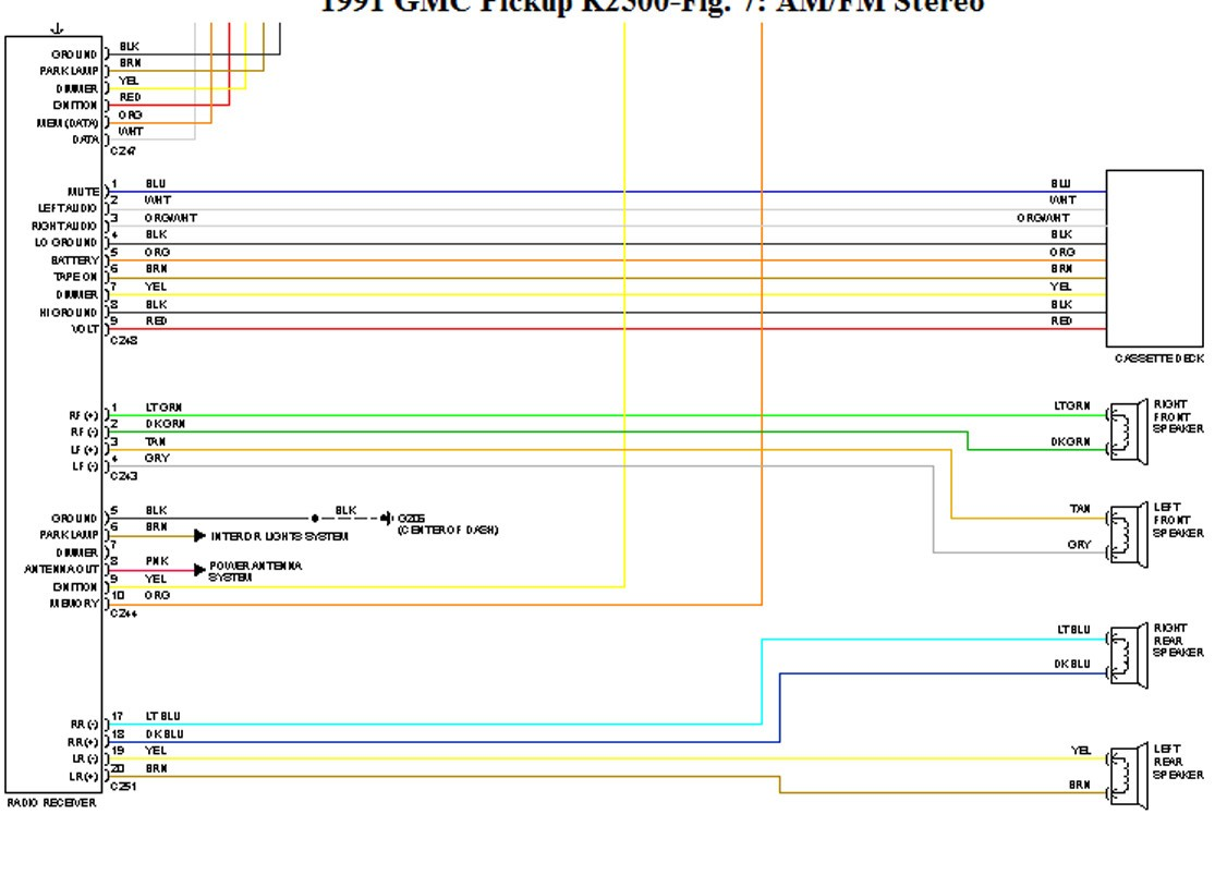 2003 Gmc Sierra 2500hd Wiring Diagram    2000 Gmc Sierra