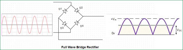 Awe Inspiring 12V And 12V Dual Power Supply Circuit Diagram Wiring Cloud Filiciilluminateatxorg
