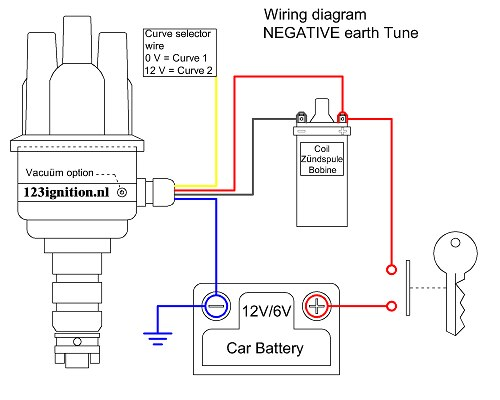 wc_4080] tractor tunes wiring diagram 12 volt conversion wiring diagram car tuning 12v ride on car wiring diagram kicep capem mohammedshrine librar wiring 101