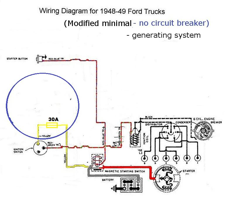 [QNCB_7524]  WX_0506] 1950 Ford Wiring Harness Schematic Wiring | Custom 1950 Ford Wiring Harness Complete |  | Rimen Coun Ariot Wigeg Mohammedshrine Librar Wiring 101