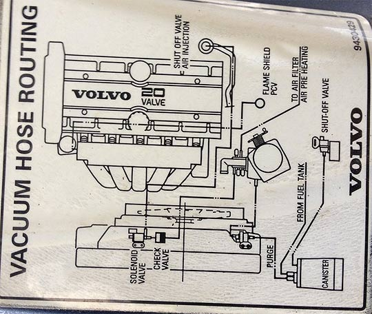 fuse diagram for 1998 volvo v70 sk 2331  volvo v70 xc70 v70r xc90 electrical system and wiring  volvo v70 xc70 v70r xc90 electrical