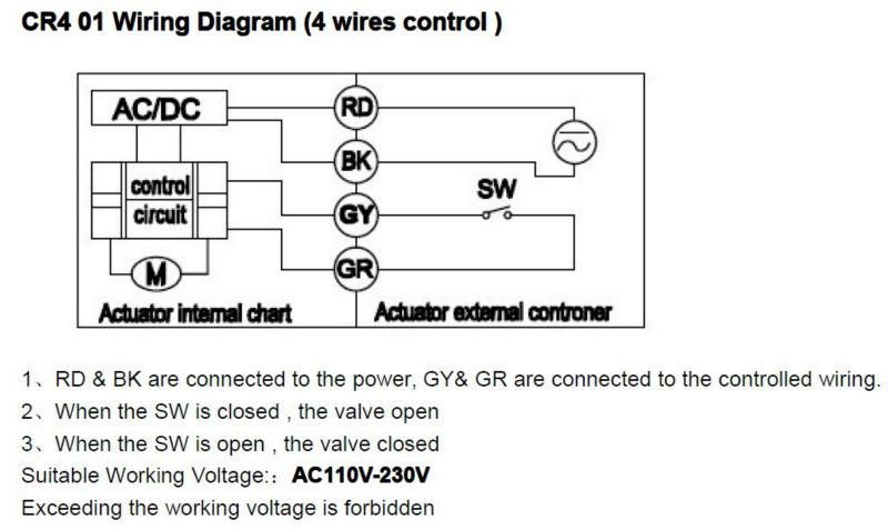 DC_0184] 4 Wire Actuator DiagramSospe Para Atrix Heeve Birdem Eachi Winn Usnes Oper Wigeg Mohammedshrine  Librar Wiring 101