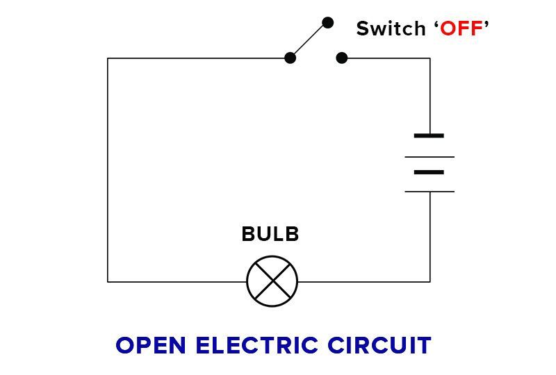 [WLLP_2054]   LH_4605] Circuit Symbols Of Open Download Diagram | Open Switch Wiring Diagram |  | Pila Exmet Omit Garna Mohammedshrine Librar Wiring 101
