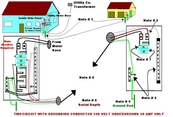 [DVZP_7254]   VS_8945] Detached Garage Wiring Diagrams 3 Wire Schematic Wiring | Detached Garage Wiring Details |  | Acion Hyedi Mohammedshrine Librar Wiring 101