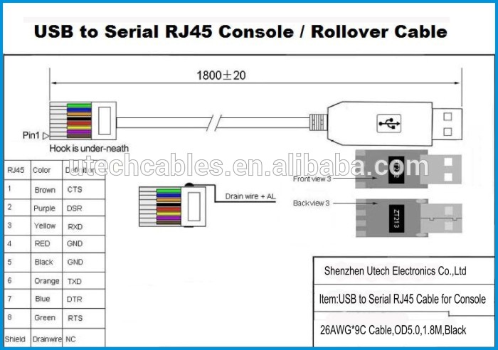 rs232 to rj45 diagram usb rs232 to rj45 wiring diagram e1 wiring diagram  usb rs232 to rj45 wiring diagram e1