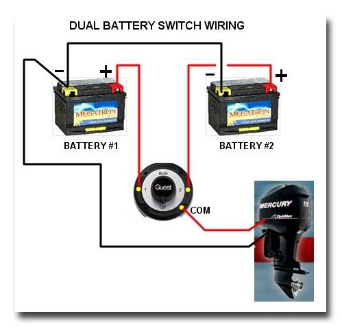 Magnificent Boat Dual Battery Wiring Diagram Basic Electronics Wiring Diagram Wiring Cloud Licukshollocom