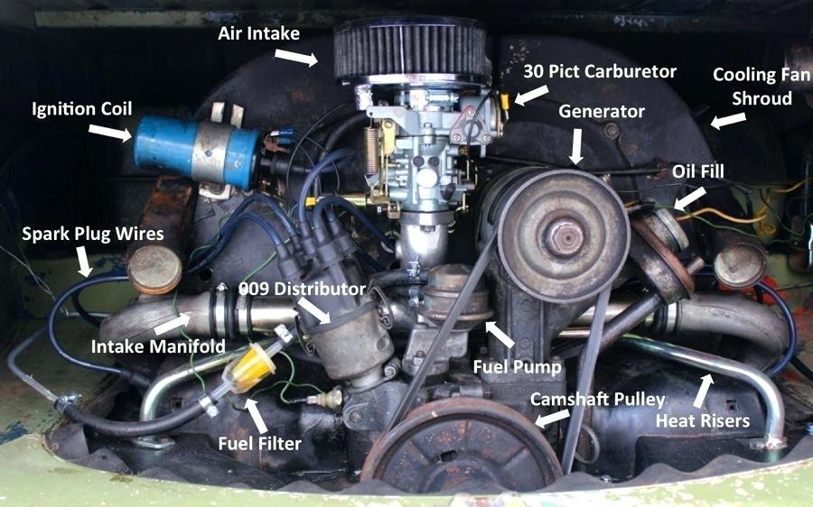 Diagram Of 1972 Vw Bug Engine - Wiring Diagramsjump.leboisenchante.fr