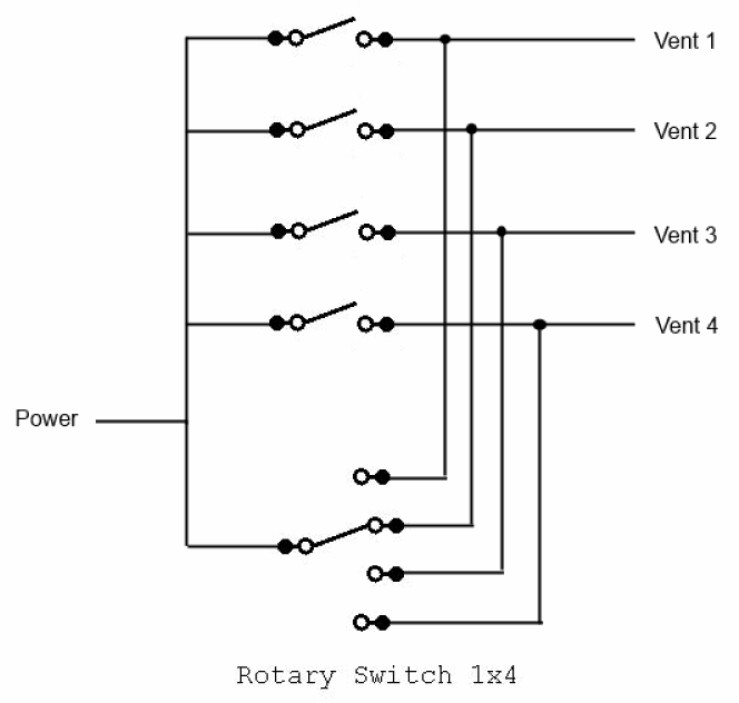 Brilliant 4 Position Rotary Switch Wiring Diagram Online Wiring Diagram Wiring Cloud Hisonepsysticxongrecoveryedborg