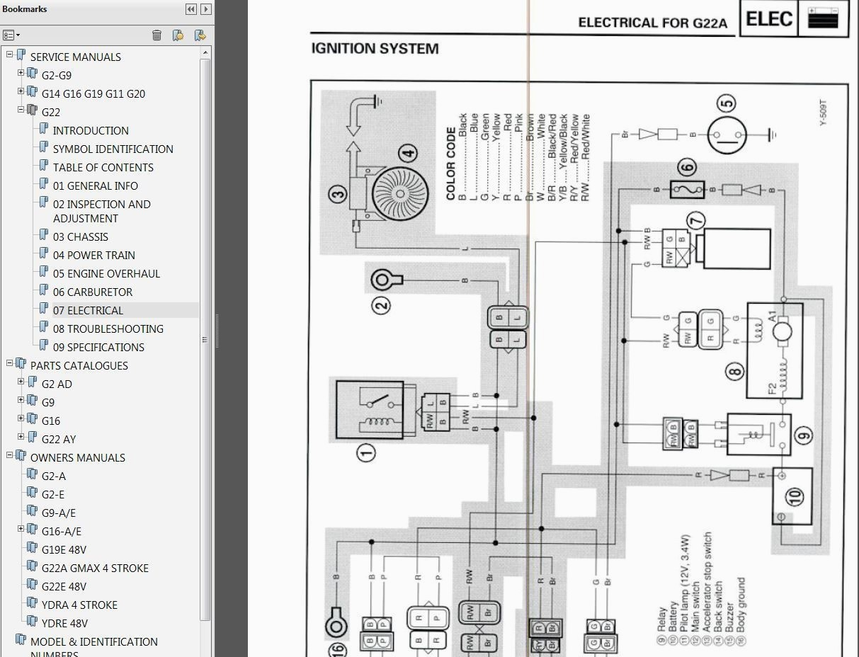 yamaha g22e wiring diagram - wiring diagram book fur-stage -  fur-stage.prolocoisoletremiti.it  pro loco isole tremiti