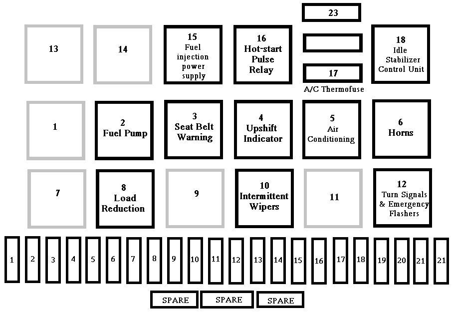 Prime 02 Volkswagen Beetle Fuse Box Basic Electronics Wiring Diagram Wiring Cloud Timewinrebemohammedshrineorg