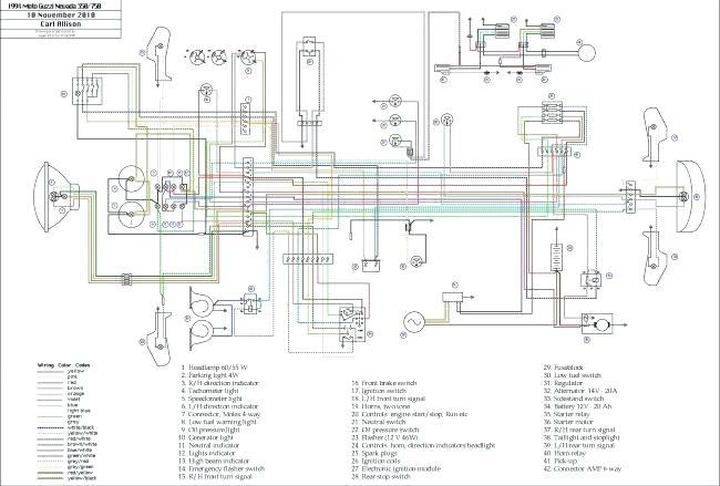2007 Yamaha Silverado Wiring Diagram Wiring Diagram Improve Improve Valhallarestaurant It