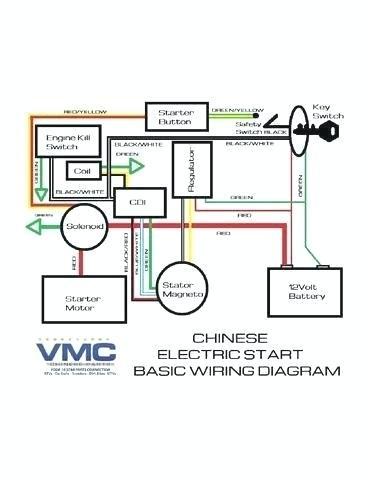 ed_5461] chinese 110cc atv wiring diagram view diagram free diagram  lave feren para athid kweca hroni nekout hendil mohammedshrine librar wiring  101