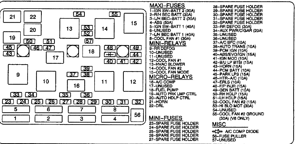 [DIAGRAM_38IS]  2003 Pontiac Montana Fuse Box Diagram - Light And Switch Combination Switch  Wiring Diagram For Receptical for Wiring Diagram Schematics | 1998 Pontiac Grand Prix Interior Fuse Box Diagram |  | Wiring Diagram Schematics