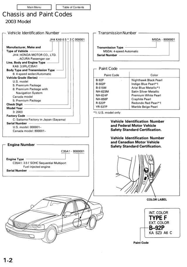WV_2075] 1997 Acura Rl Engine Diagram Schematic Wiring | Acura Rl Wiring Diagram Pdf |  | Anal Phon Alma Inama Redne Ally Groa Boapu Mohammedshrine Librar Wiring 101