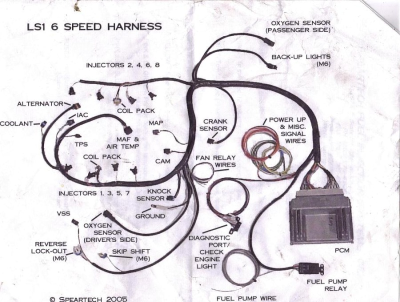 Lt1 Wiring Harness Diagram from static-resources.imageservice.cloud