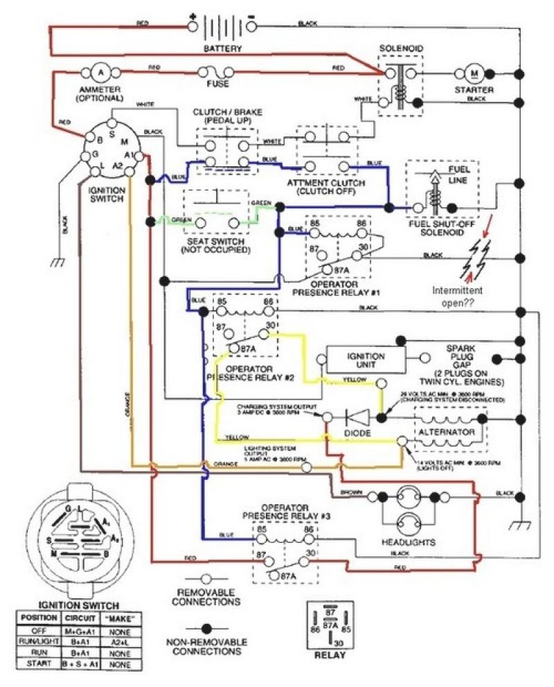 Wiring Diagram System Efi