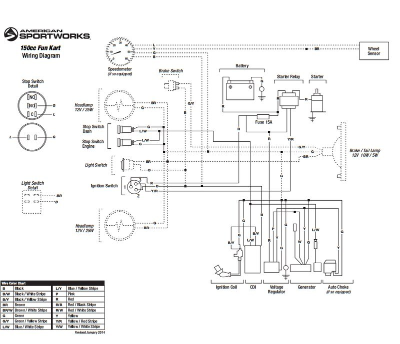 american sportworks wiring diagram yl 4684  american sportworks wiring diagram free diagram  american sportworks wiring diagram free