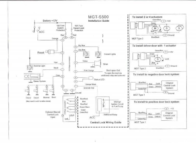[DIAGRAM_4PO]  AE_9314] Central Door Lock Wiring Diagram Download Diagram | Mg Tf Central Locking Wiring Diagram |  | Hylec Astic Anist Xolia Mohammedshrine Librar Wiring 101