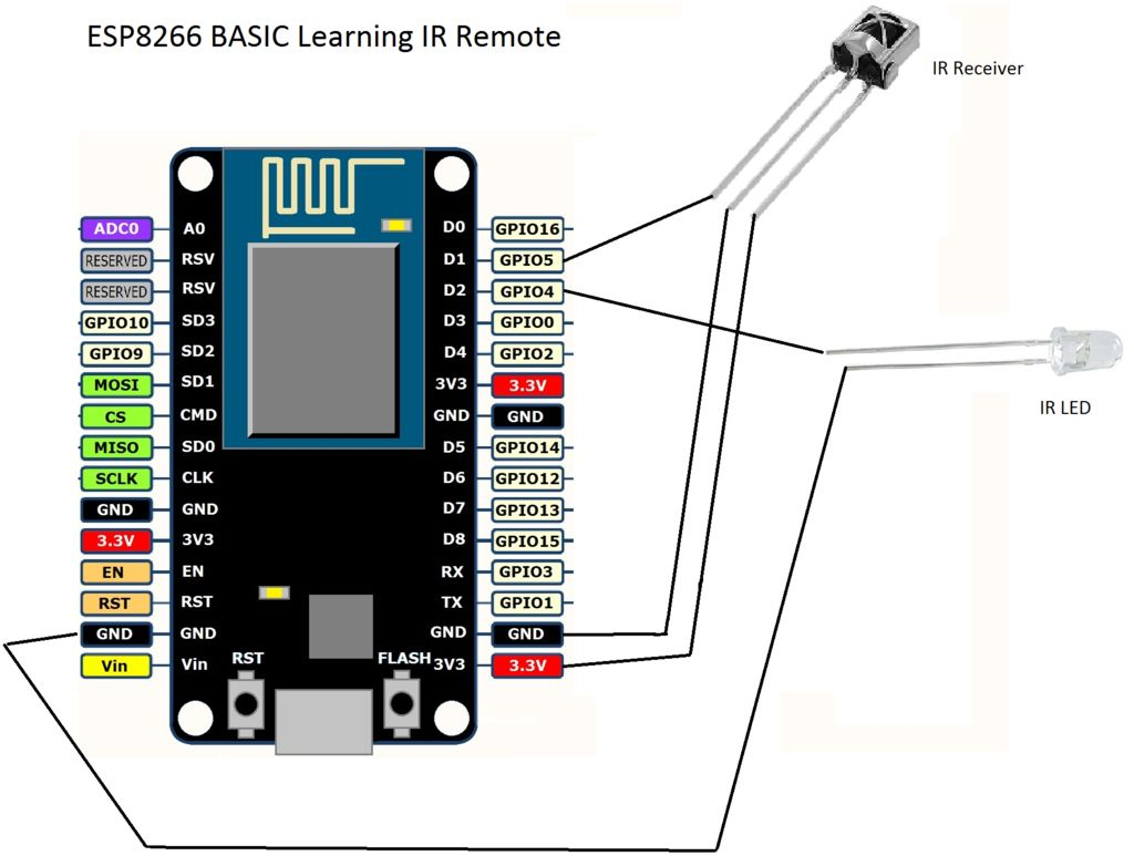 LW_8836] Speakercraft Wiring Diagram Wiring Diagram | Speakercraft Wiring Diagram |  | Neph Anist Numap Mohammedshrine Librar Wiring 101