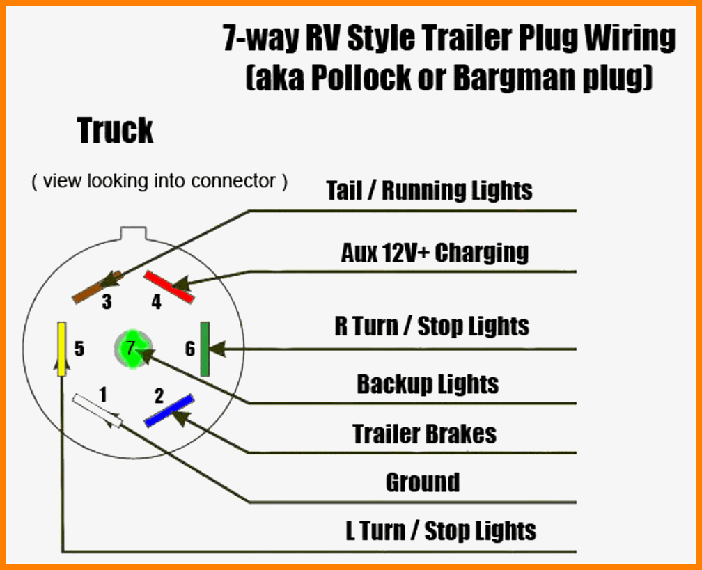 7 Way Trailer Plug Wiring Diagram Dodge from static-resources.imageservice.cloud