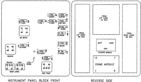1996 Saturn Sl2 Fuse Box Diagram - 2002 Honda Civic Ex Fuse Box Diagram for Wiring  Diagram SchematicsWiring Diagram Schematics