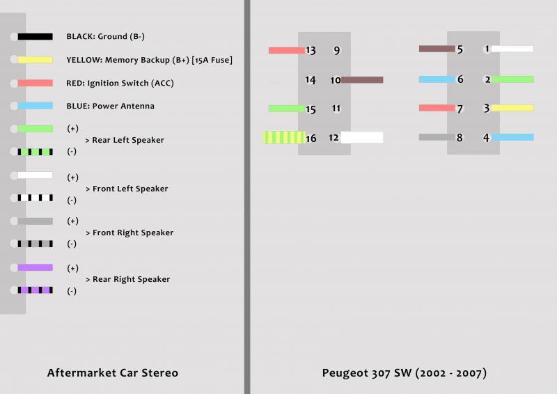 Yx 5445 Radio Wiring Diagram Citroen Berlingo Schematic Wiring