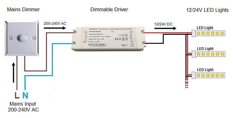[DIAGRAM_3US]  Led Dimming Driver Wiring Diagram - 6 Amp Wiring Diagram for Wiring Diagram  Schematics   Led Dimmable Wiring Diagram      Wiring Diagram Schematics