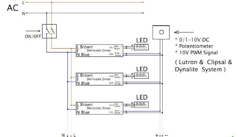 [XOTG_4463]  CM_5029] Wiring Diagram Together With 0 10V Led Dimmer Wiring Diagram On  Halo Schematic Wiring | Led Dimming Wiring Diagram |  | Omen Aidew Illuminateatx Librar Wiring 101