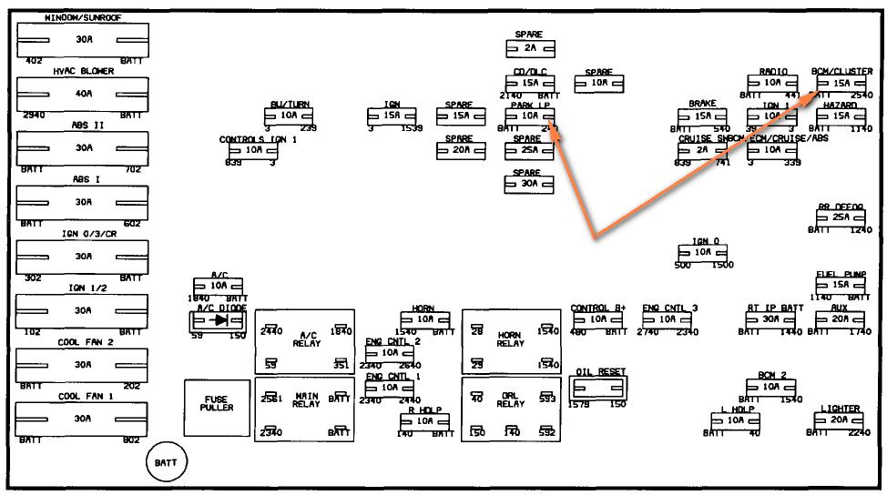 2000 saturn ls1 fuse box - wiring diagram budge-data-b -  budge-data-b.disnar.it  disnar.it