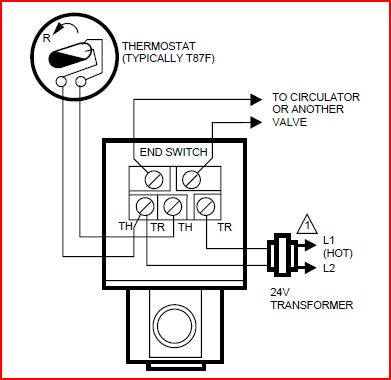 honeywell motorized valve wiring diagrams nw 7896  what is an end switch on a zone valve free diagram  what is an end switch on a zone valve