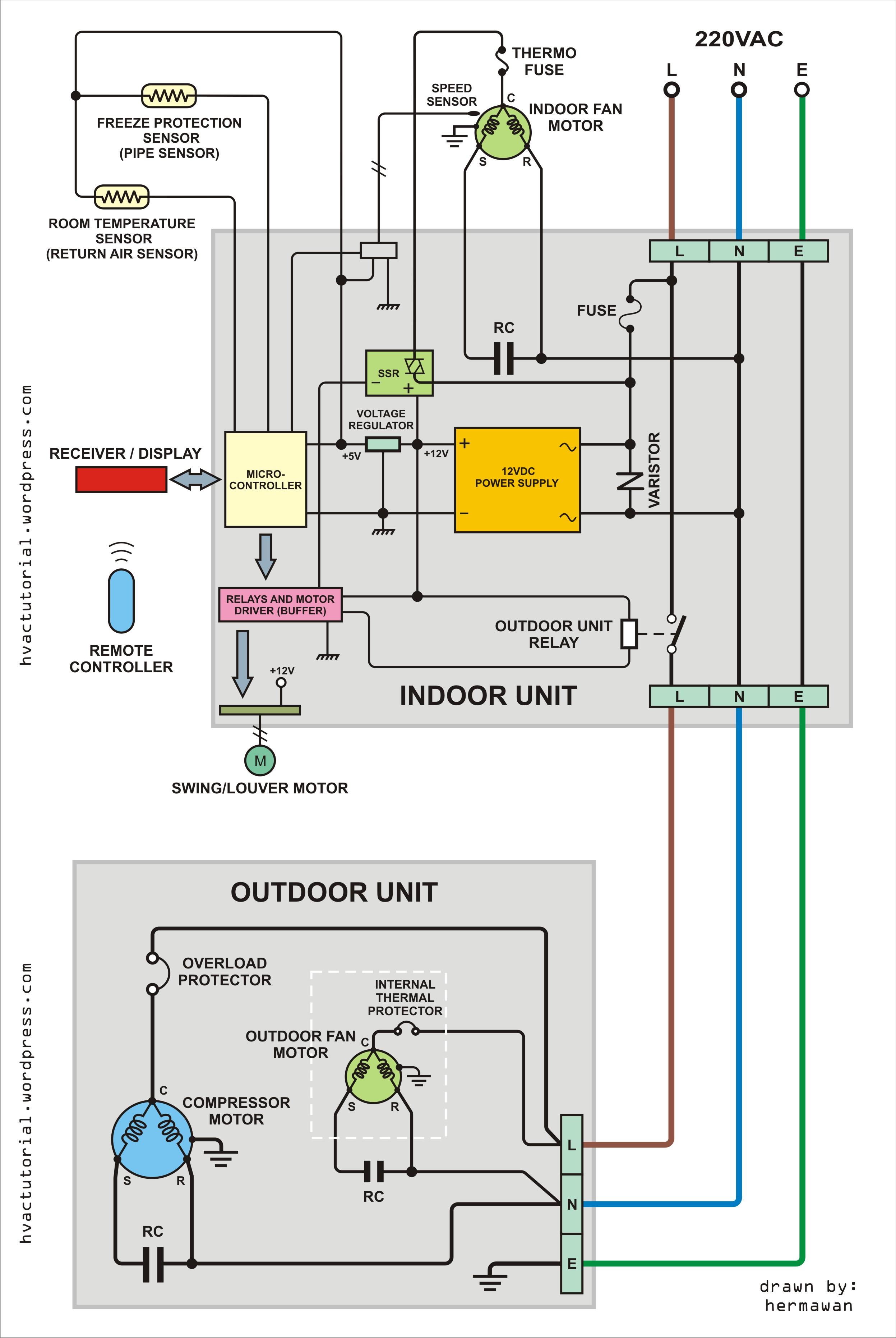 WS_8902] Carrier Residential Wiring Diagrams Wiring DiagramAlma Osuri Kweca Mohammedshrine Librar Wiring 101