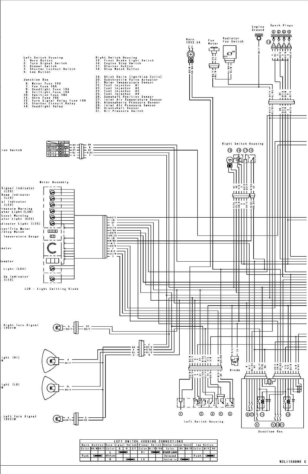 kawasaki ignition coil wiring diagram hm 3202  kawasaki mule kawasaki mule ignition wire ing diagram cant  kawasaki mule ignition wire ing diagram
