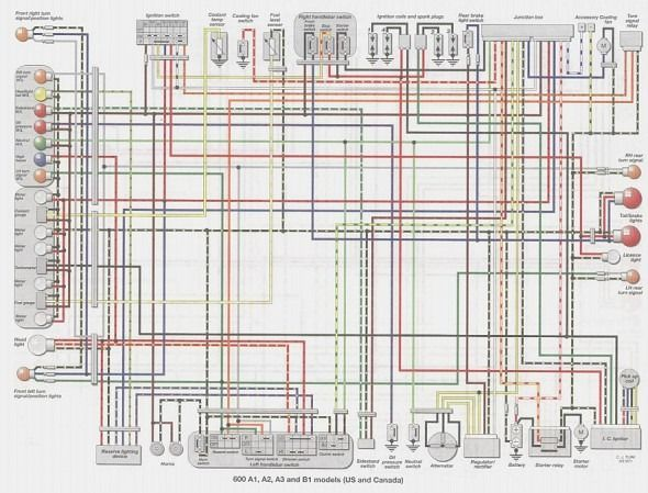 93 zx 600 ninja wiring diagram - gain.blog.seblock.de  diagram source